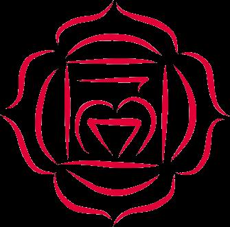 Basic Chakra – Mooladhara